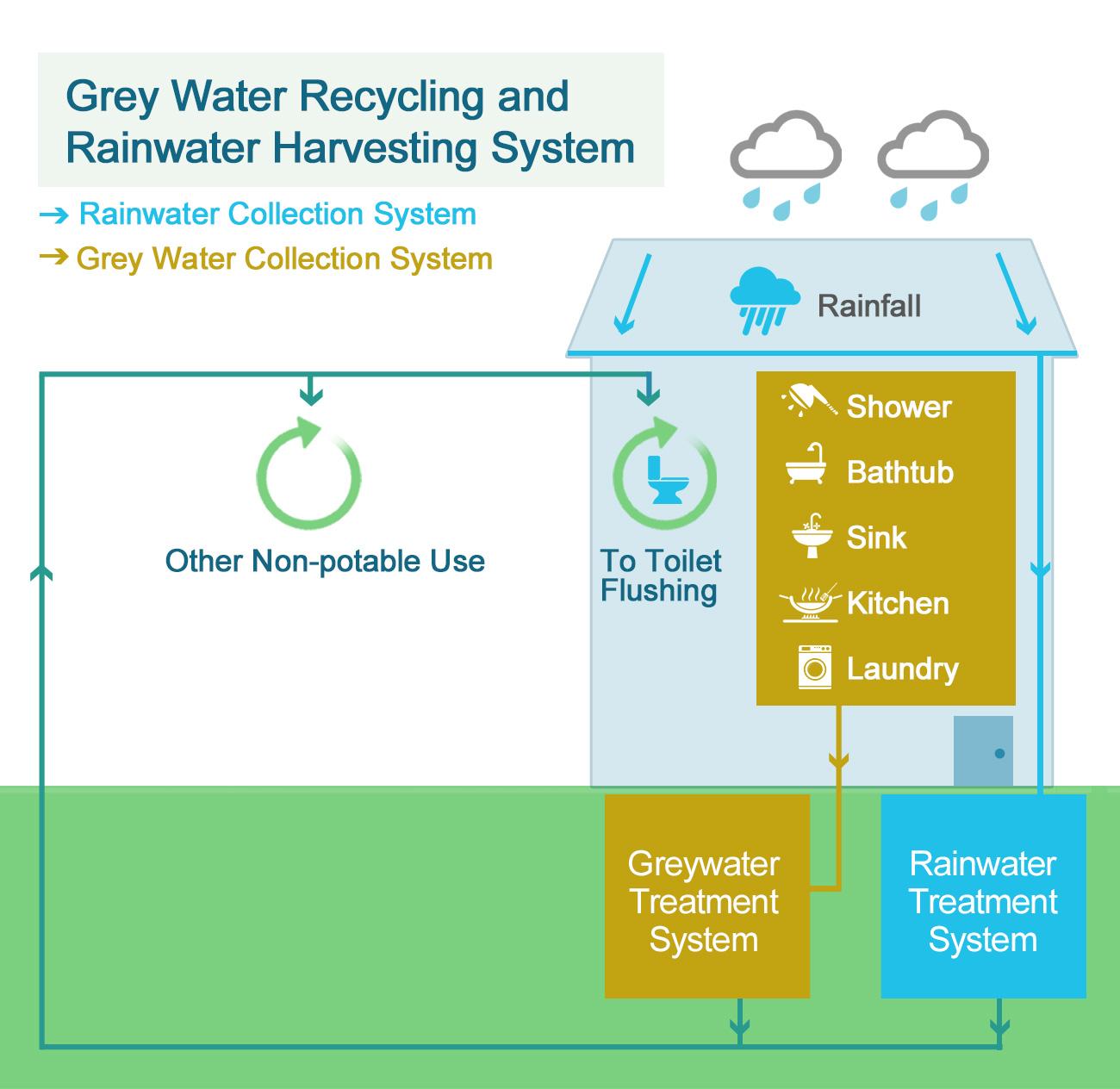 Water collector: description, principle of operation, advantages 75